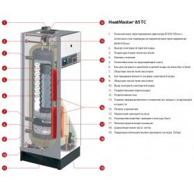Напольный котел ACV HeatMaster 85 TC V15