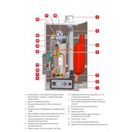 Настенный котел ACV PRESTIGE 32 EXCELLENCE V15