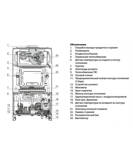 Настенный котел Ariston ALTEAS X 24 CF NG