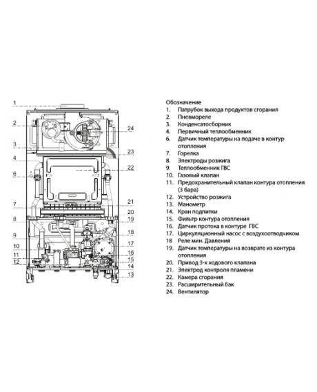 Настенный котел Ariston ALTEAS X 30 CF NG