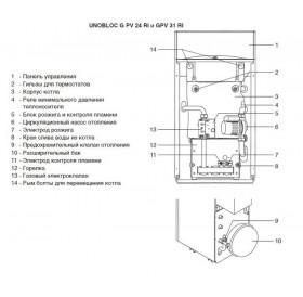 Напольный котел Ariston UNOBLOC GPV 24 RI MET