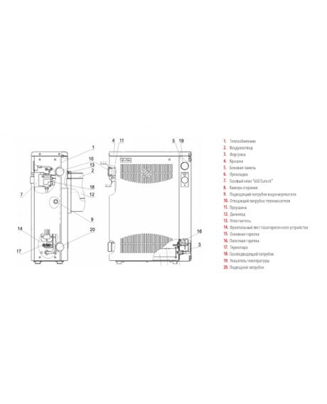 Настенный котел Aton Compact АОГВМНД-16Е
